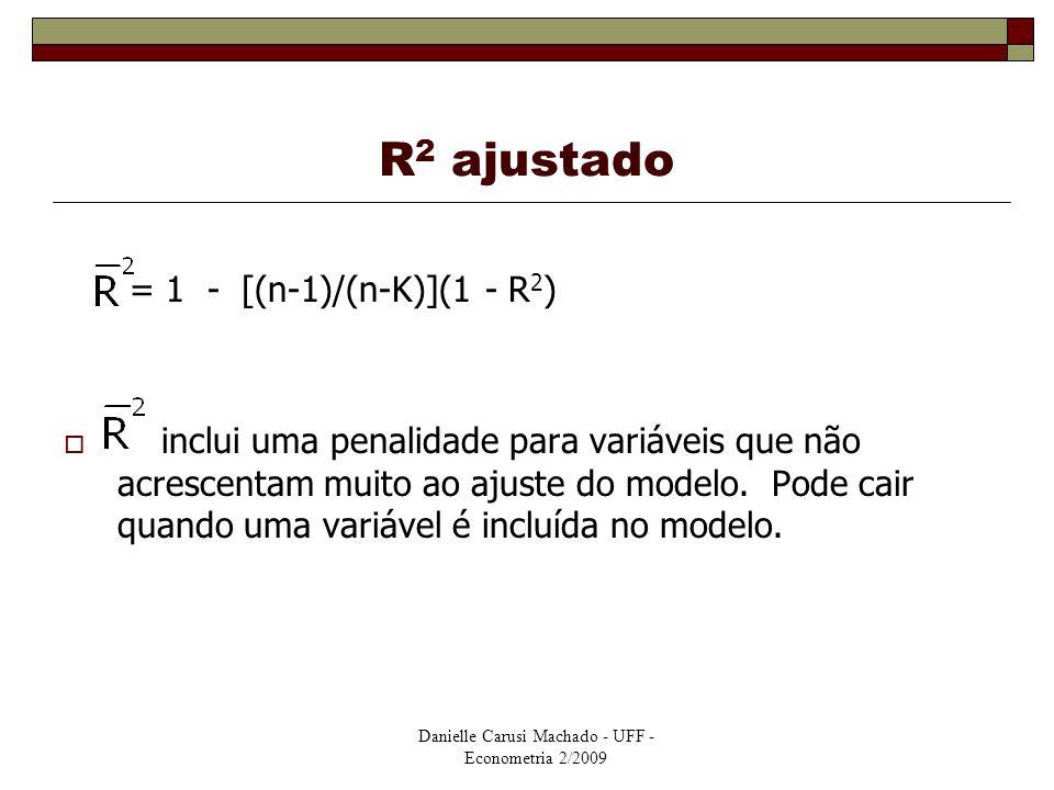 R2 ajustado = 1 - [(n-1)/(n-K)](1 - R2)